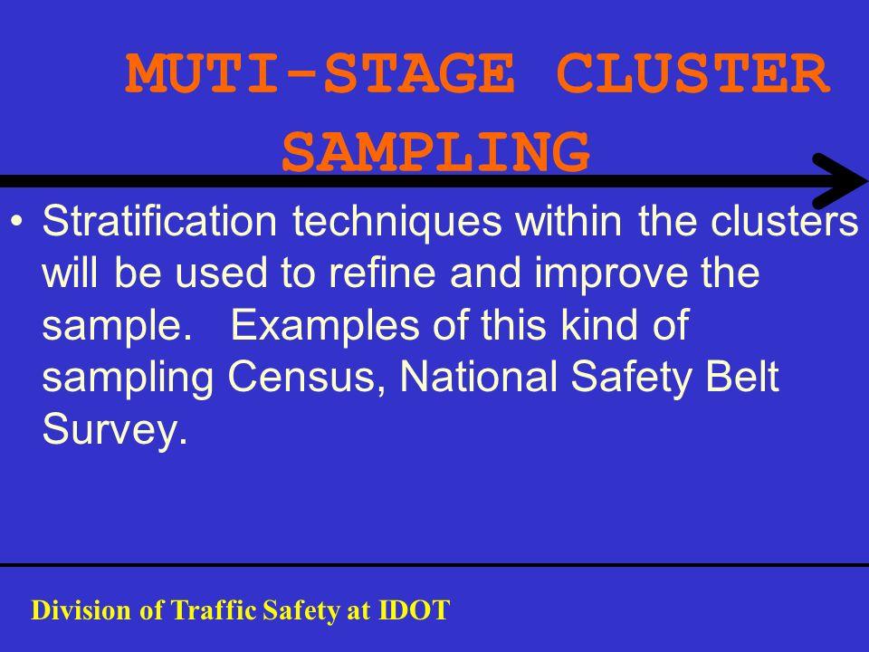 MUTI-STAGE CLUSTER SAMPLING