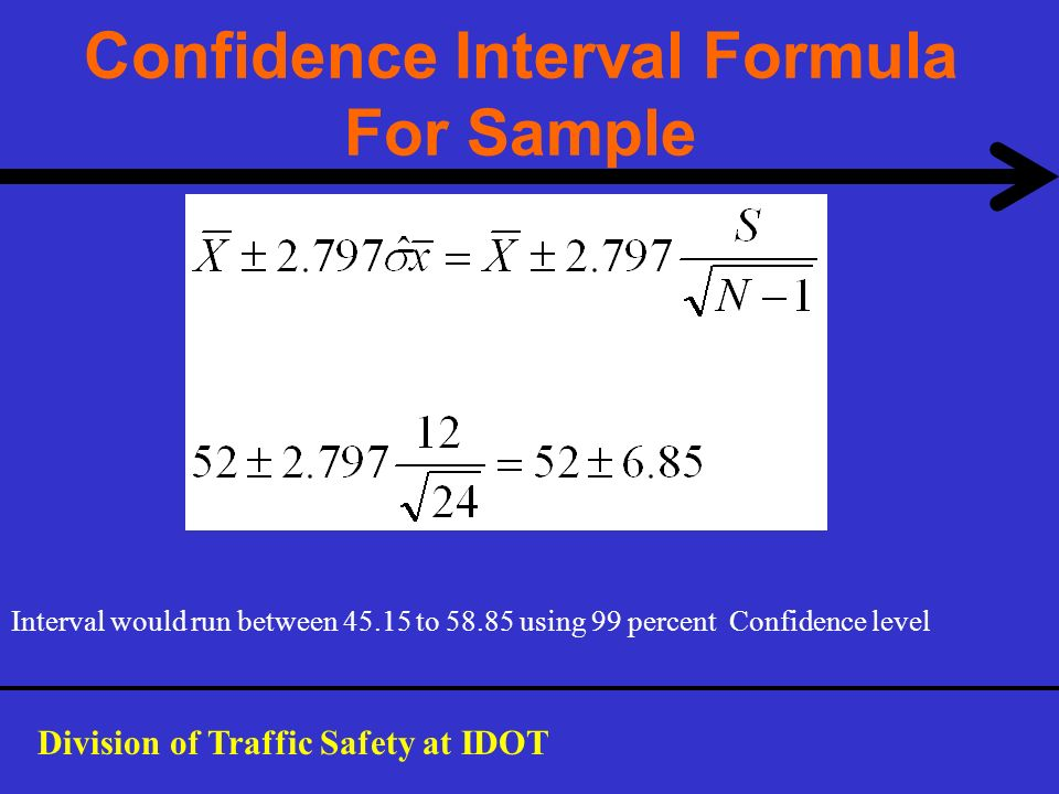 Confidence Interval Formula For Sample