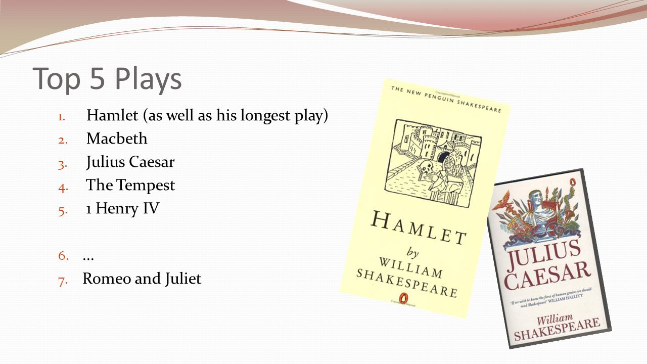 the issues with hamlets sanity in william shakespeares play Also, the social issues of shakespeare's day which feature in the plays - class division, racism, sexuality, intolerance, the role and status of women, crime, war, death, disease - are still the burning issues in today's dysfunctional global society.