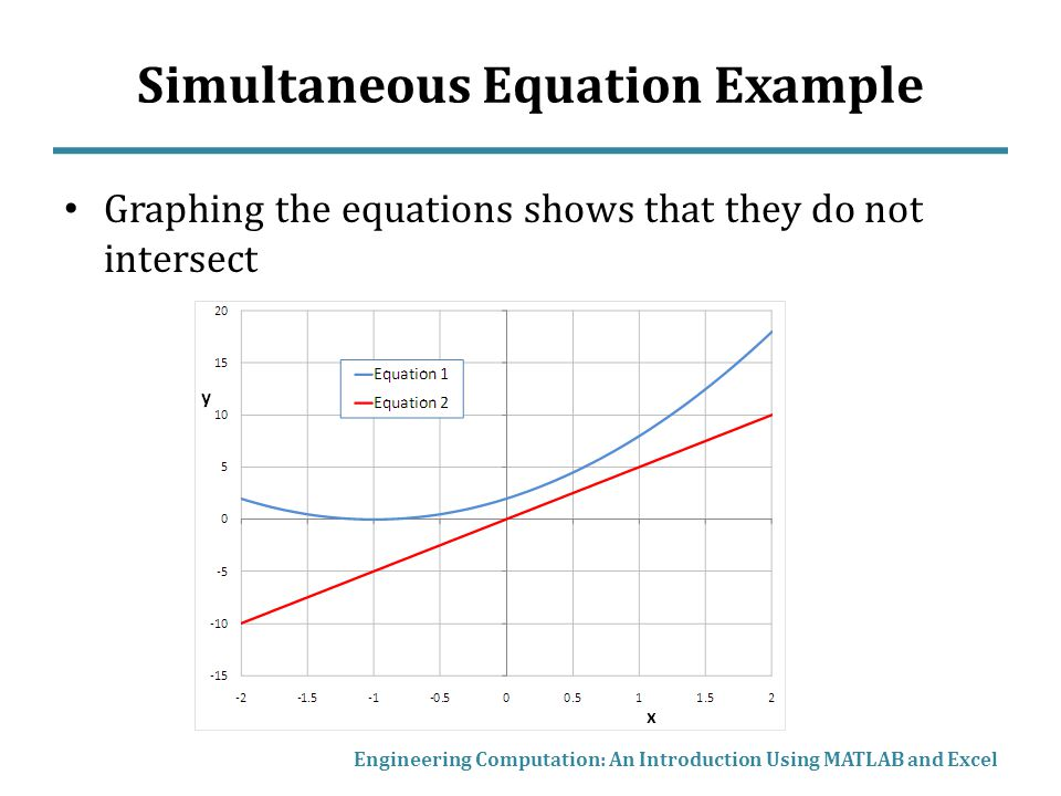 Dda Line Drawing Algorithm Matlab : Non linear simultaneous equations ppt video online download