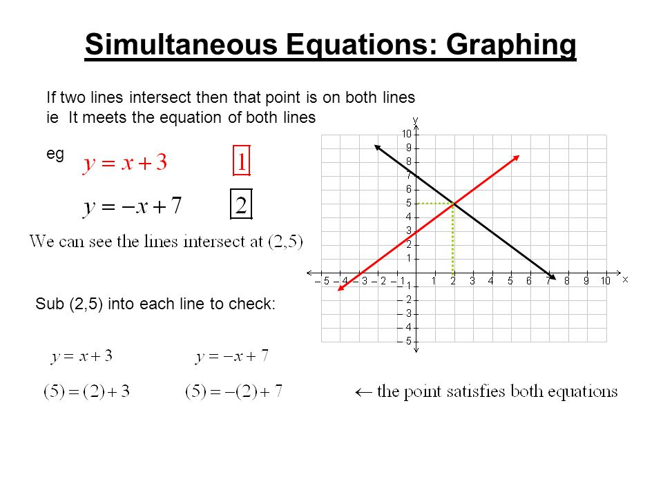 Ford Taurus Fuse Box Example Of Solving Quadratic Equation  Ford  Auto Fuse Box Diagram