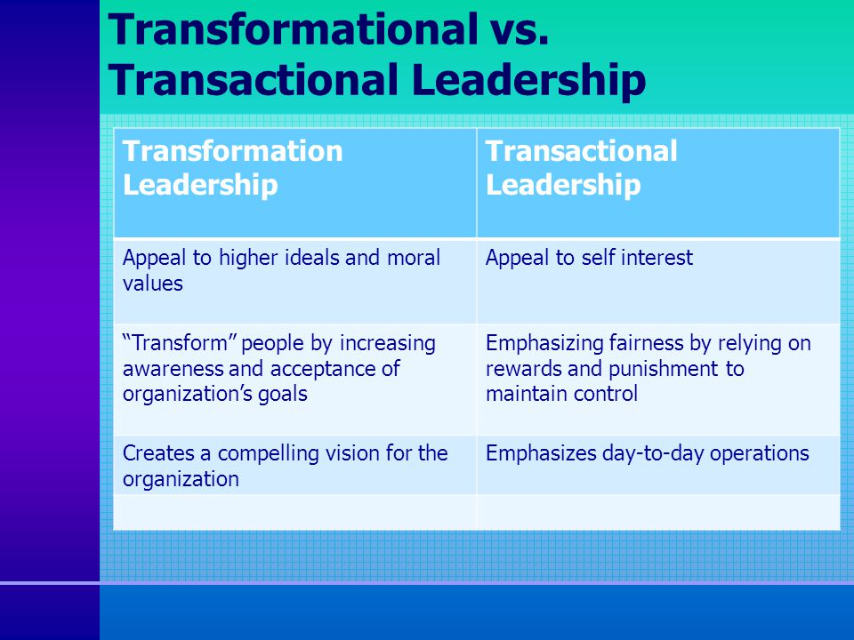 leading change transactional vs transformational leadership Transformational leadership essay transactional & transformational leadership burns theory of transformational & transactional leadership the idea of transformational leadership between leaders and followers was first leading change -transactional vs transformational.