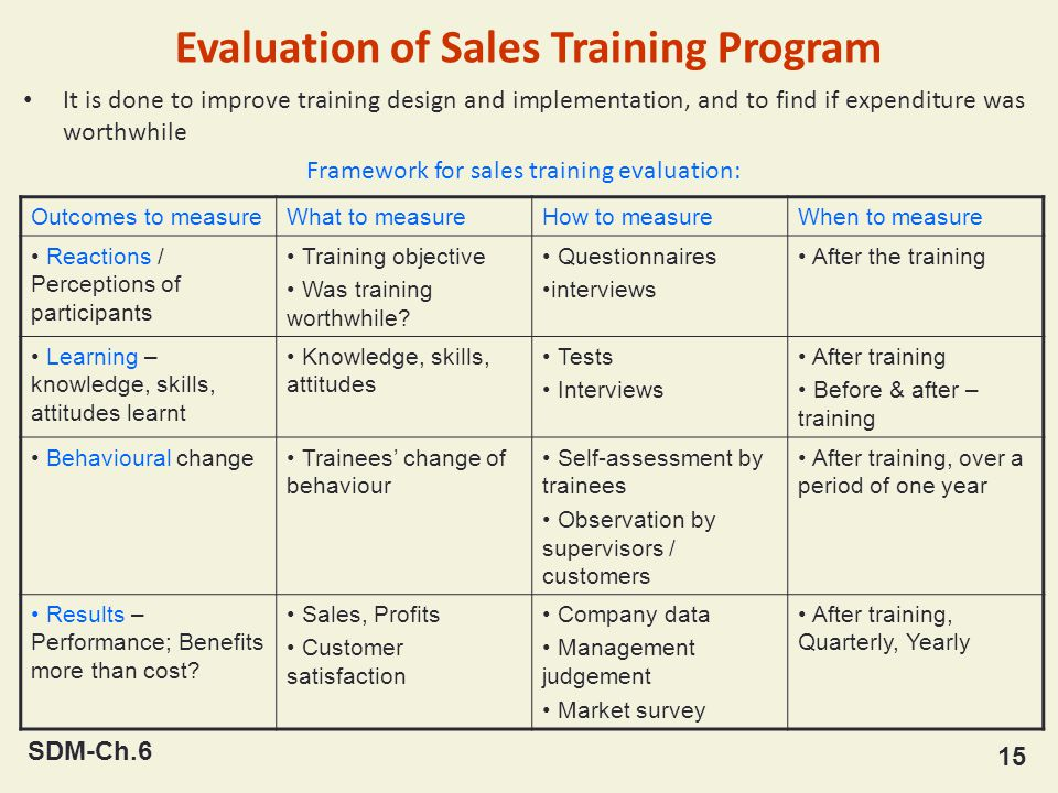 Training And Motivating The Salesforce  Ppt Video Online Download
