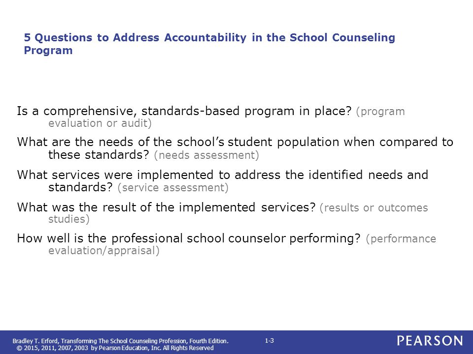 accountability in school counseling program For school counseling programs researched and developed by brooke fezler and cheryl brown  international model for school counseling programs (fezler/brown, july 2011) 2  accountability results data  involve as many international school counselors and experts in the field as we developed this document.