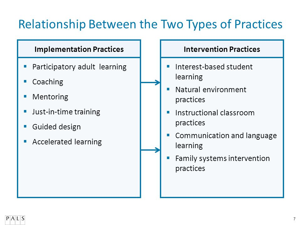 Research Based Classroom Design ~ Participatory adult learning strategy ii overview ppt