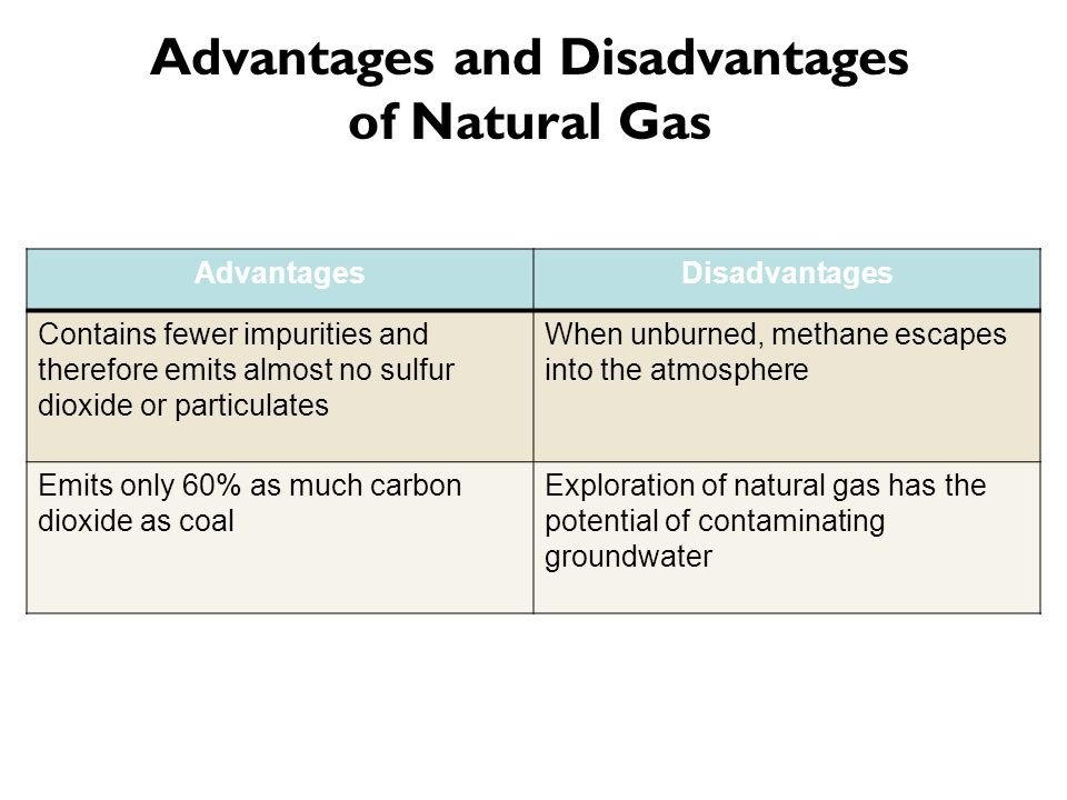 Natural Gas Vehicles Advantages And Disadvantages