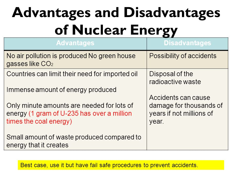 essays on nuclear power Short essay on nuclear power nuclear power is a source of energy that has many benefits nuclear energy is less expensive because it is based on uranium with little amount of uranium a great amount of energy can be produced it is a reliable source to count on, as there is significant amount of [.
