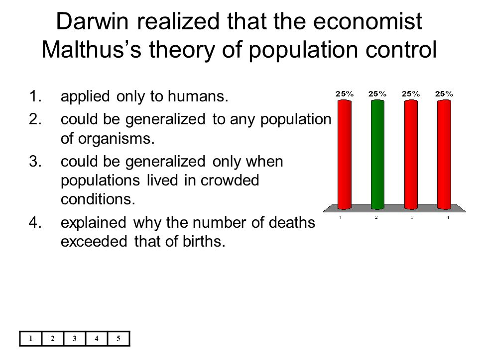 darwin essay population Darwin's careful observations during the trip (1831 - 1836), plus the ideas  concerning geology in lyall's book, plus an essay on populations by thomas  malthus,.