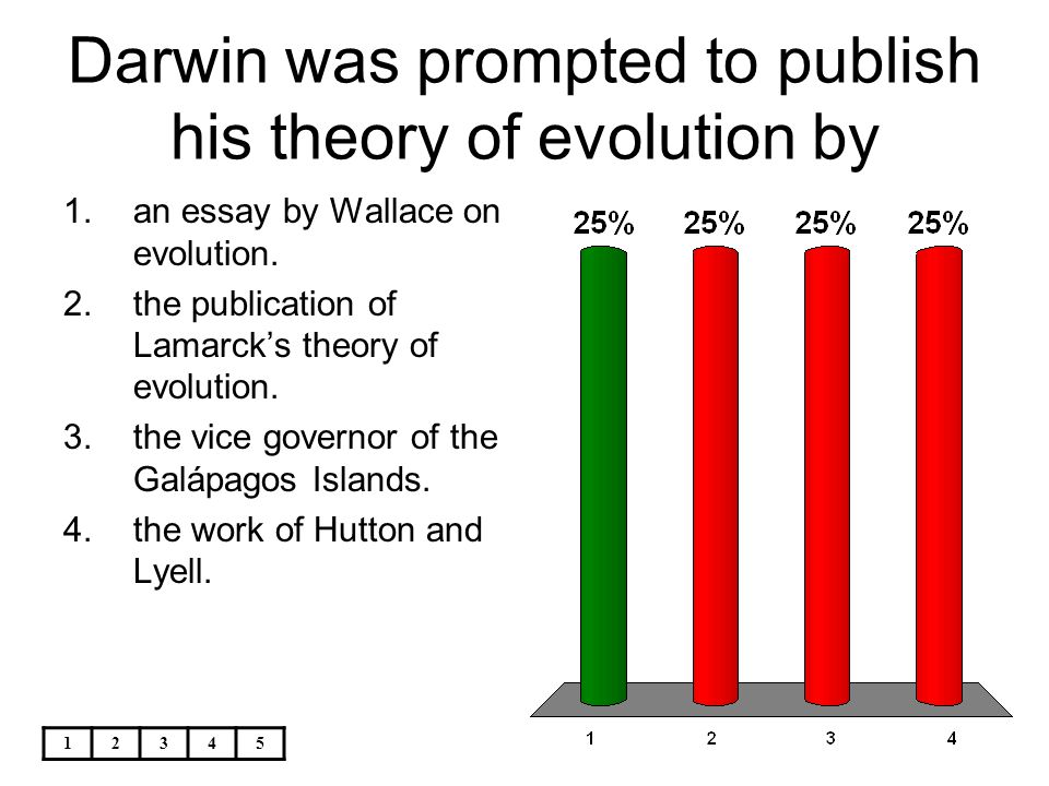 during his voyage on the beagle charles darwin made many  darwin was prompted to publish his theory of evolution by