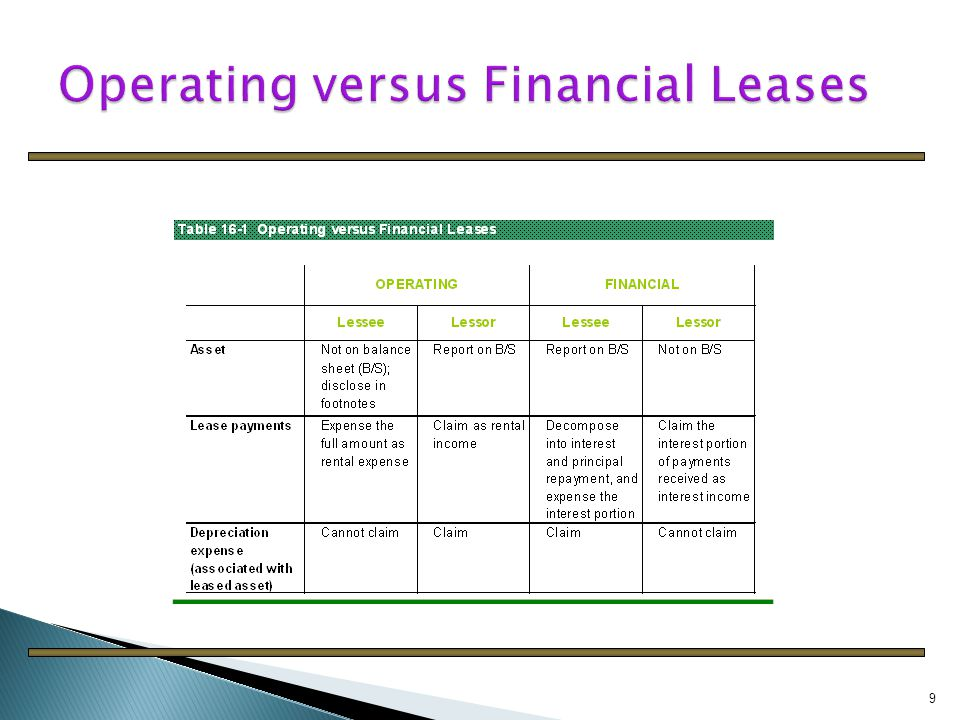 operating vs finance leases Finance lease or operating lease we explain the difference between an operating lease and a finance lease.