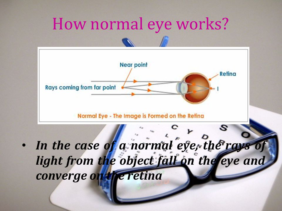 How normal eye works.