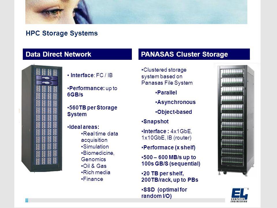 PANASAS Cluster Storage