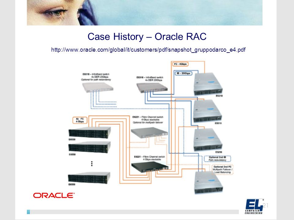Case History – Oracle RAC http://www. oracle