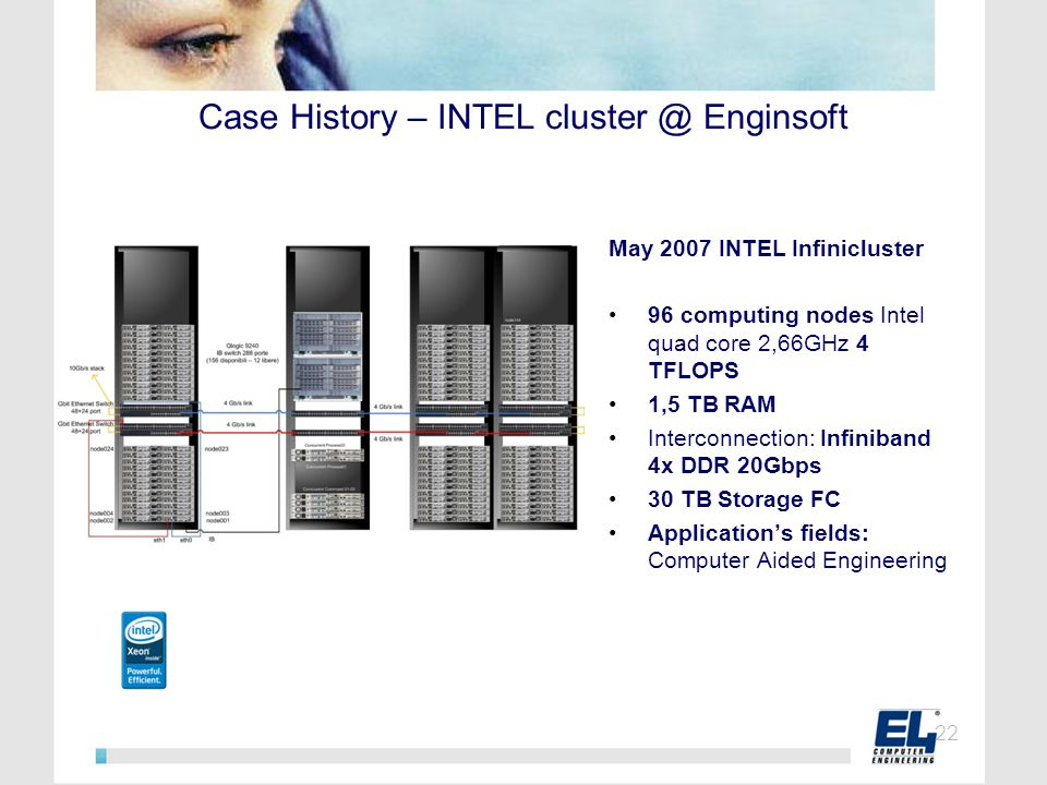 Case History – INTEL cluster @ Enginsoft