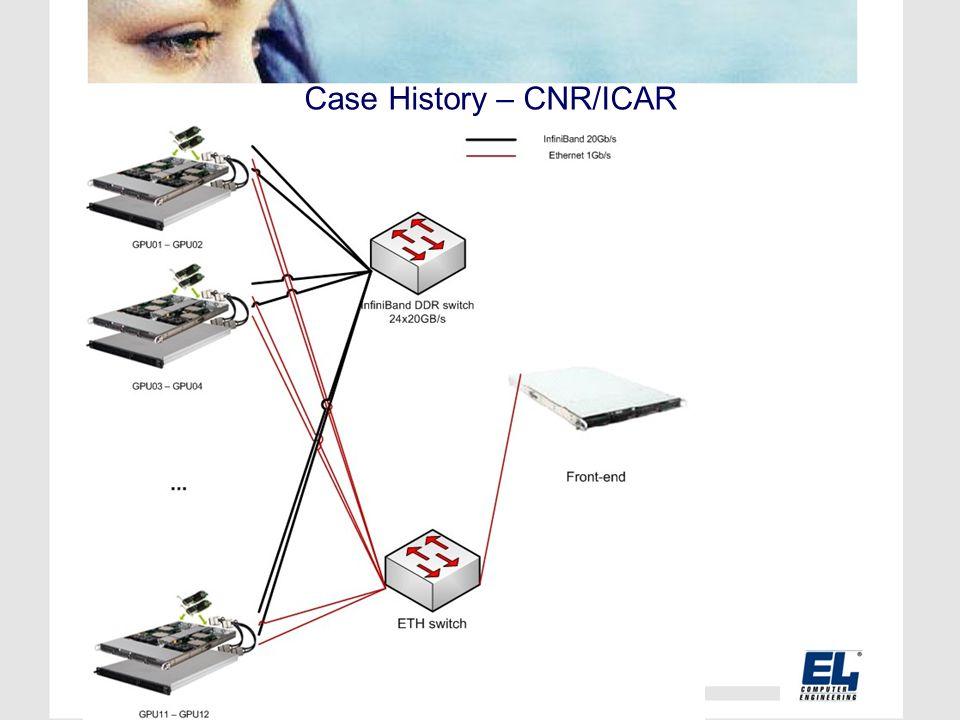 Case History – CNR/ICAR