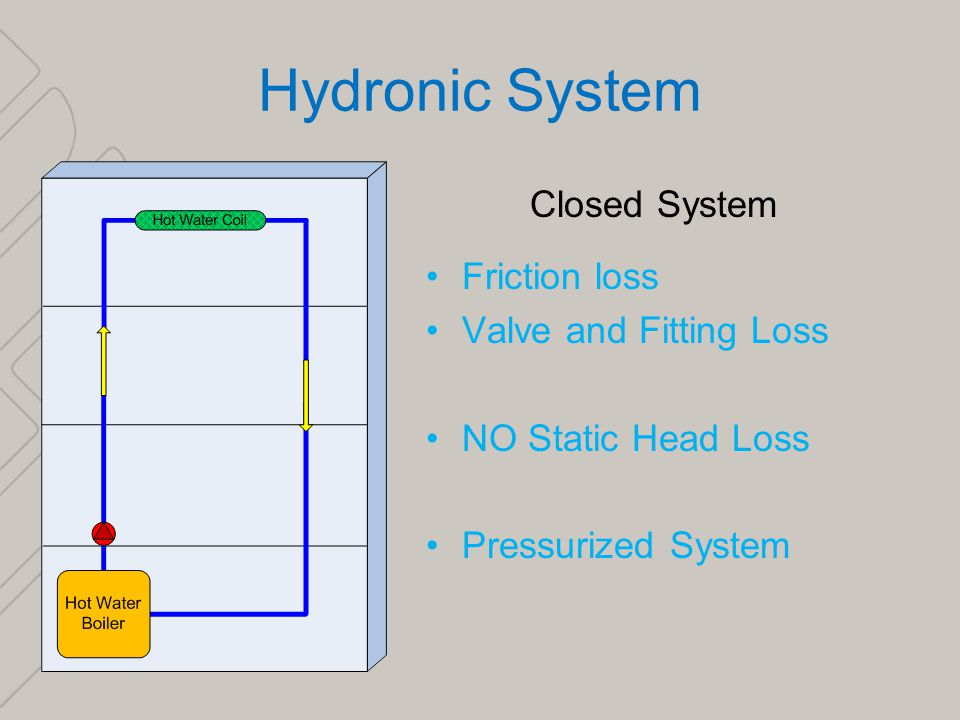 Piping Systems. - ppt video online download