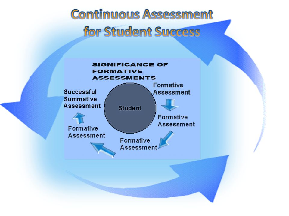 continuous assessments Continuous assessment is defined as a mechanism whereby the final grading of a student in the cognitive, affective and psychomotor domains of behavior takes.