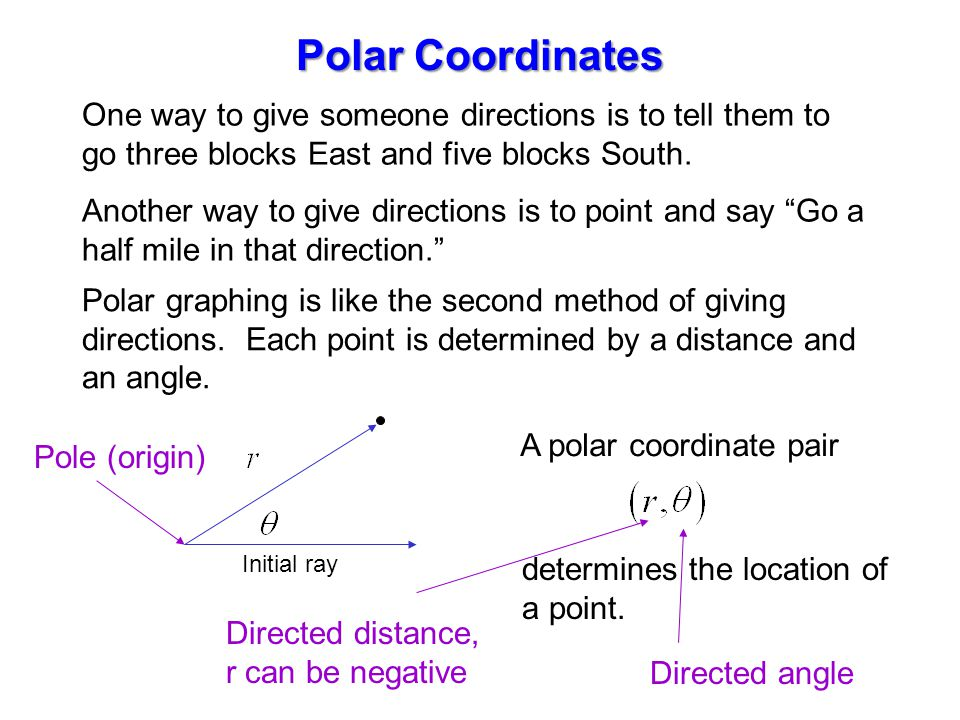 Finding several polar coordinates of a single point