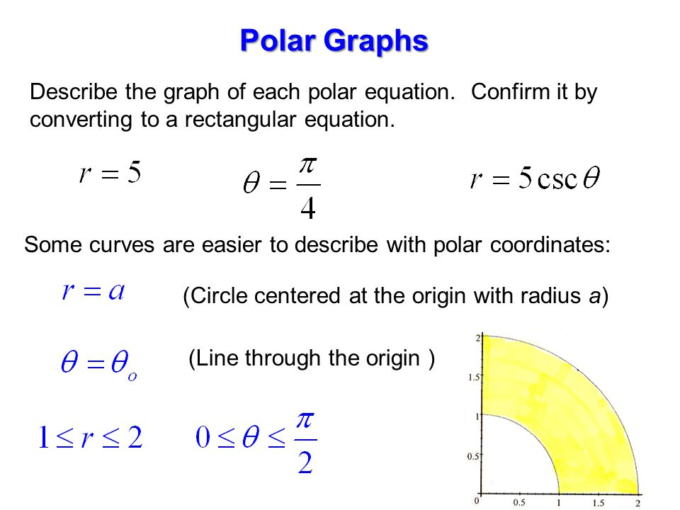 how to use polar co-ordinates to find limits