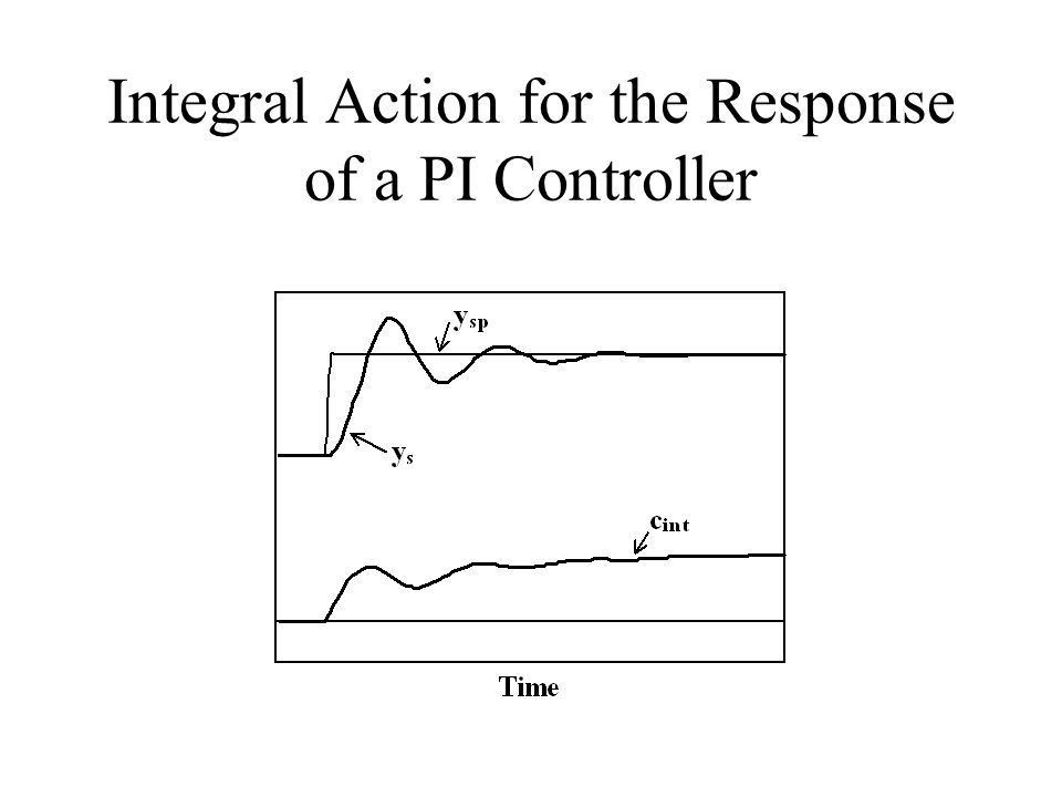 Integral Action for the Response of a PI Controller
