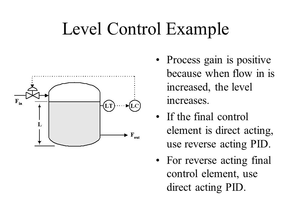 Level Control Example Process gain is positive because when flow in is increased, the level increases.