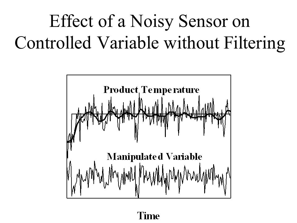 Effect of a Noisy Sensor on Controlled Variable without Filtering