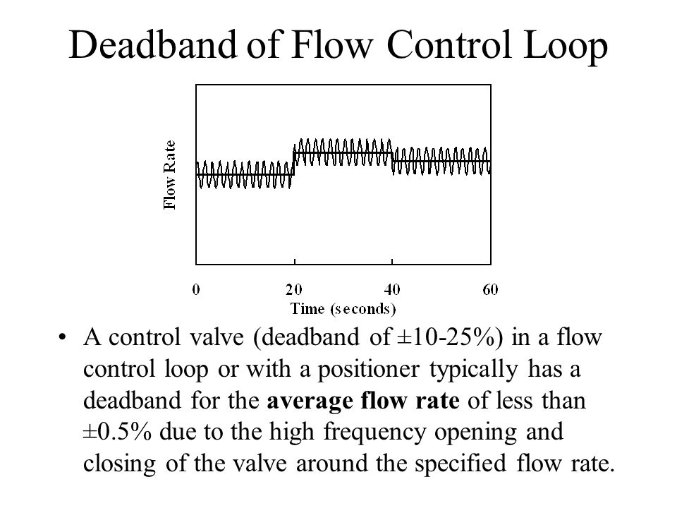 Deadband of Flow Control Loop