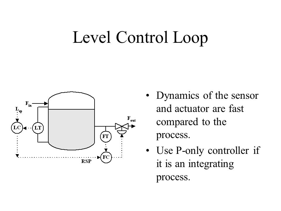 Level Control Loop Dynamics of the sensor and actuator are fast compared to the process.