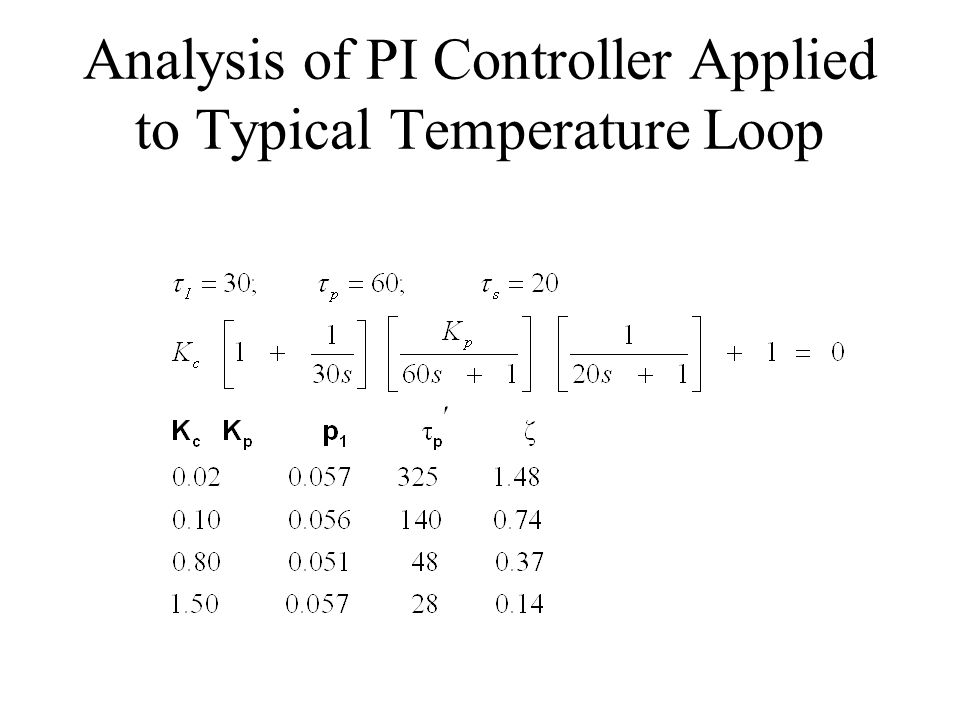 Analysis of PI Controller Applied to Typical Temperature Loop