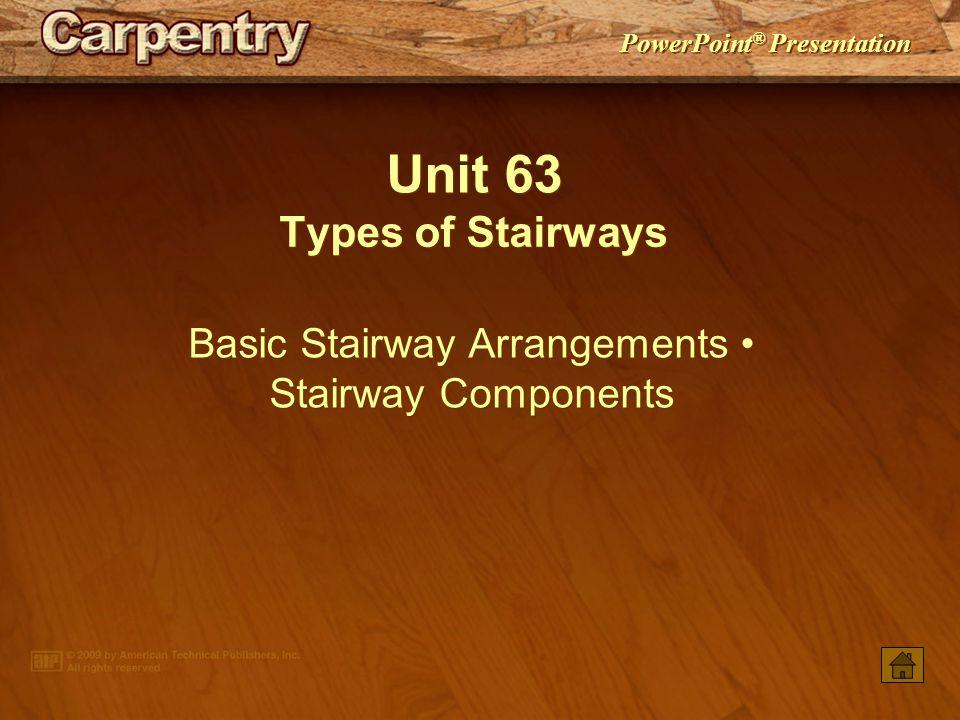 Basic Stairway Arrangements U2022 Stairway Components