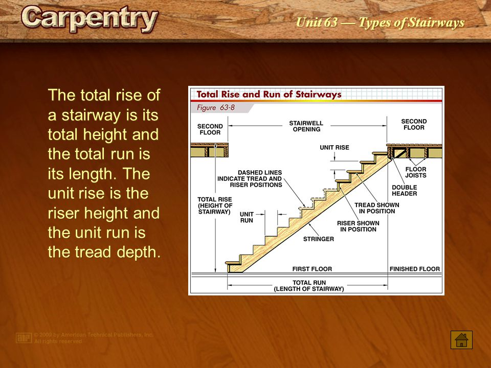 9 the total rise of a stairway is its total height and the total run is its length the unit rise is the riser height and the unit run is the tread depth