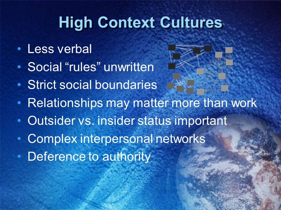High Context Cultures Less verbal Social rules unwritten