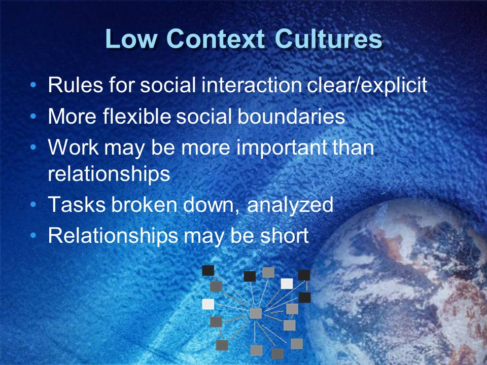 Low Context Cultures Rules for social interaction clear/explicit