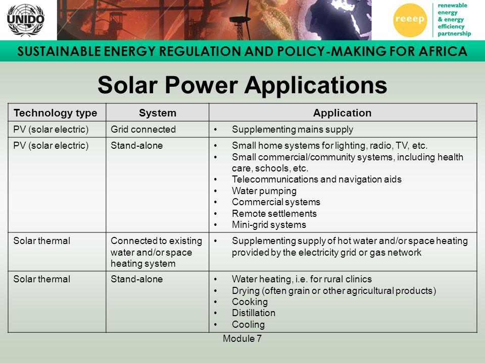 Renewable Energy Module 7 Renewable Energy Technologies