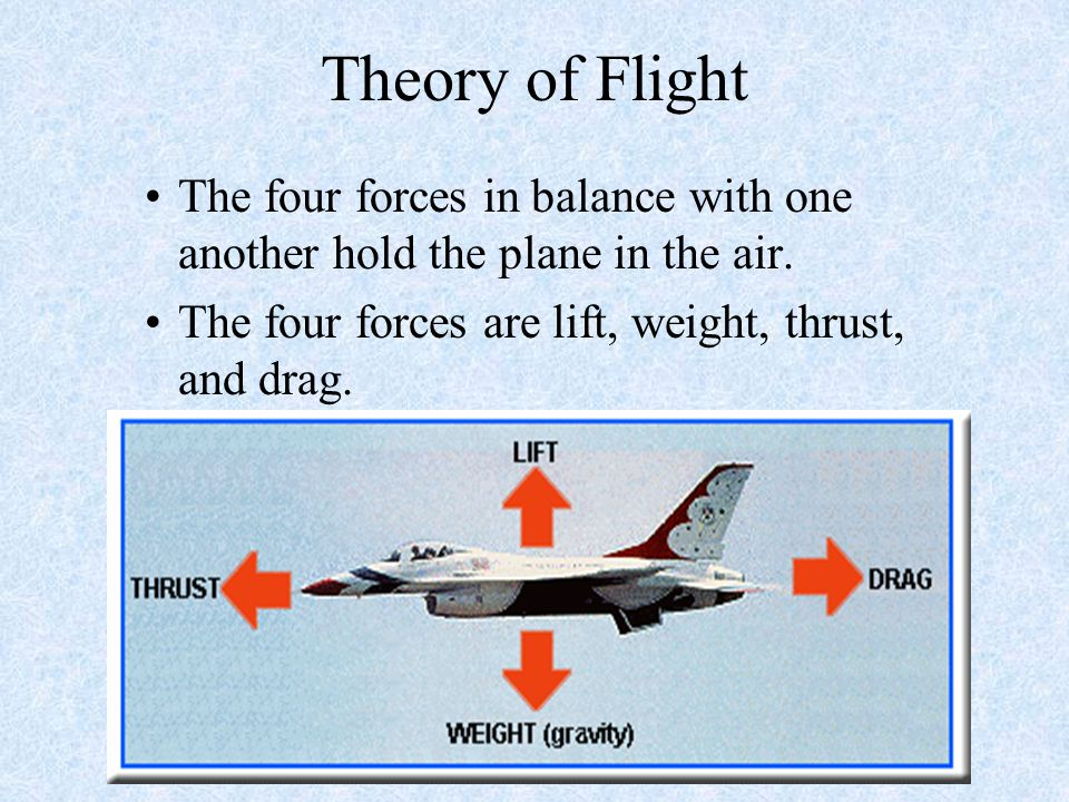 basic theory of flight Summarize the basic principles of flight, related to aircraft weight and balance recognize the terms used in the field identify the various weights used in the compilation of a load sheet.