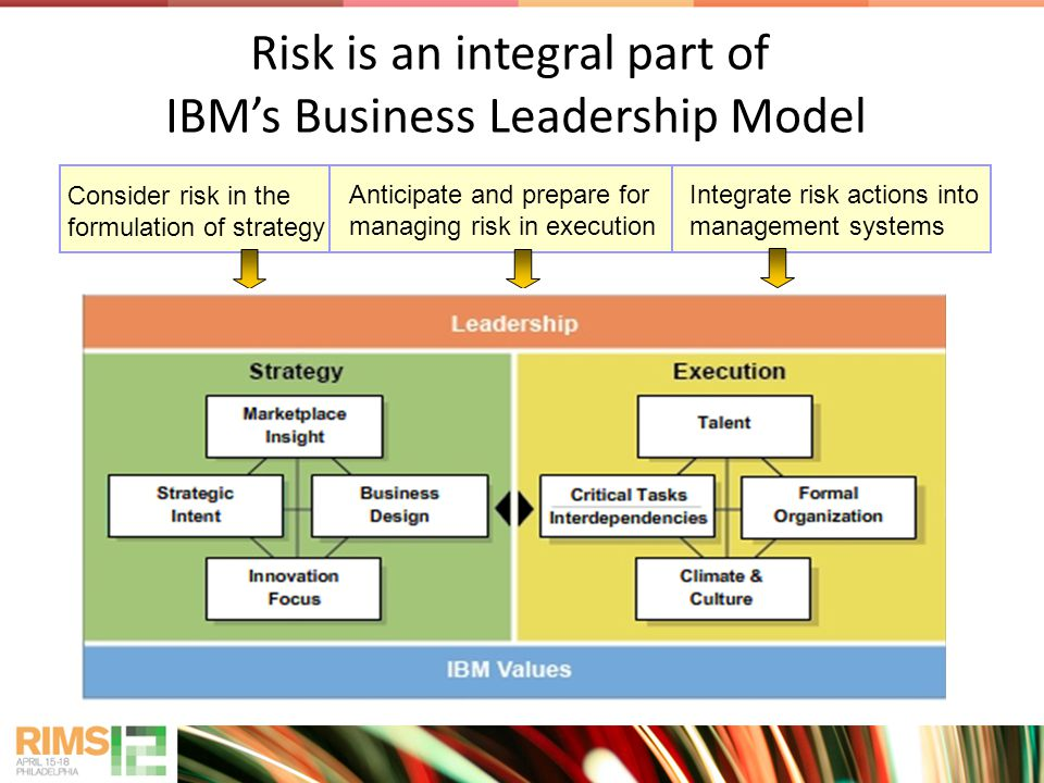 ibm strategic management G richard thoman, ibm's chief financial officer, talks of a strategy of breadth, of  being a full-service provider for customers, and managing.