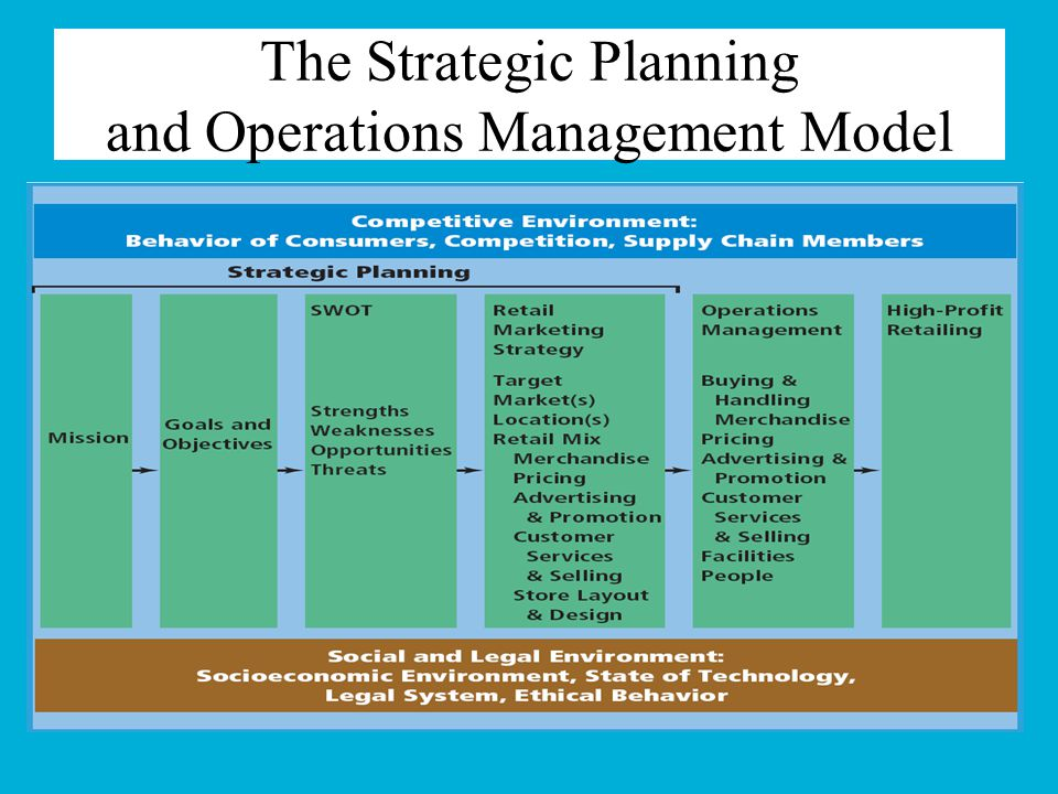 strategic management ppt Macmillan & tampoe: strategic management powerpoint slides this page offers lecturers a powerpoint lecture series to work alongside the textbook.