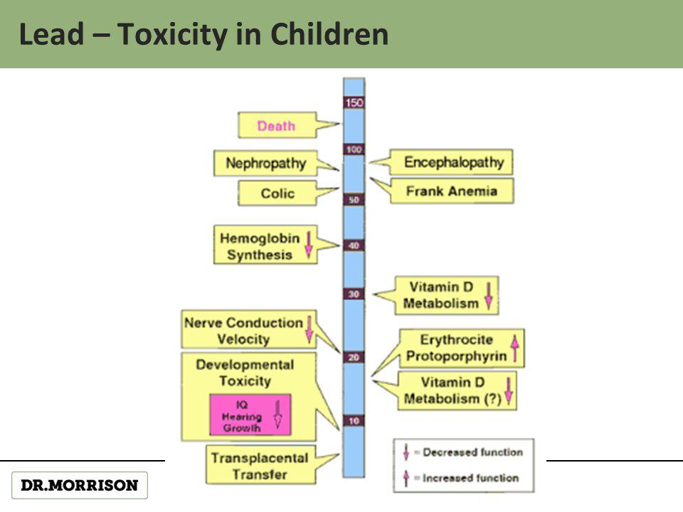 Toxic Metals Cardiovascular Disease And Edta Chelation