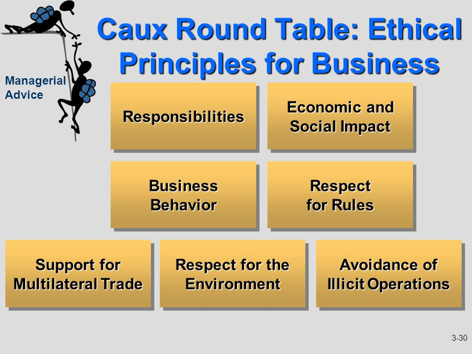 caux round table principle of ethics The tittle of the symposium is the future of capitalism: ethics,  to use of the  caux round table ethical and socially responsible principles for.