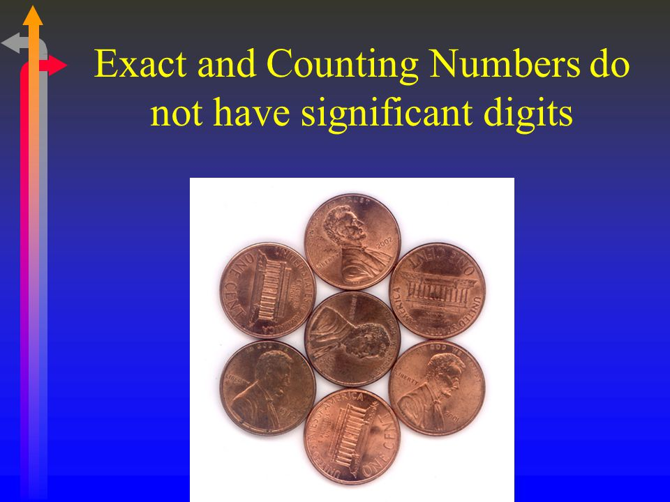Exact and Counting Numbers do not have significant digits
