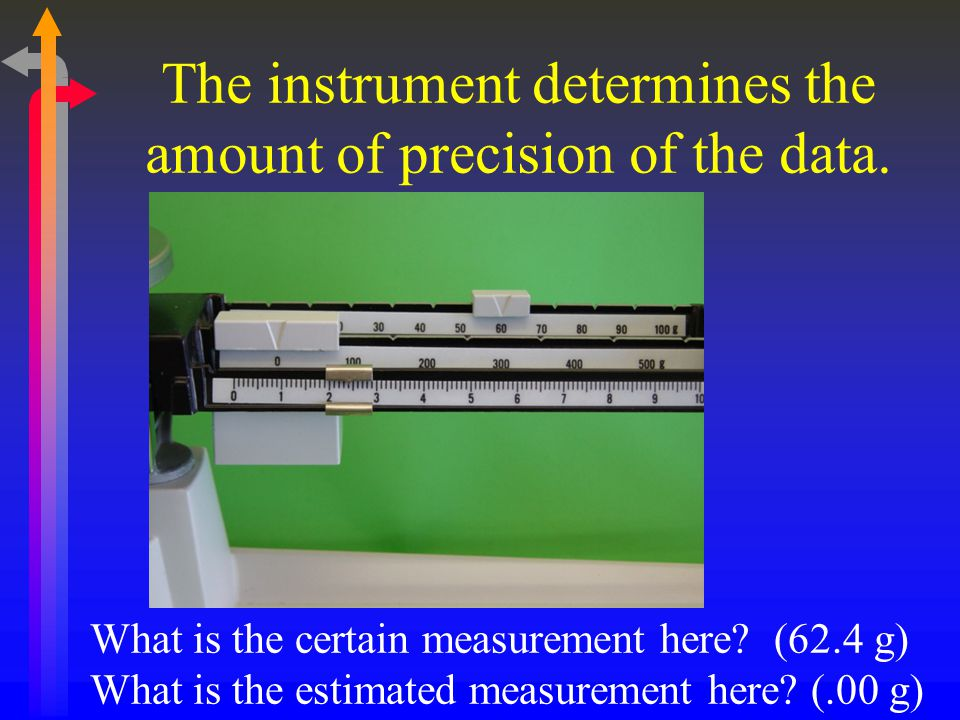 The instrument determines the amount of precision of the data.