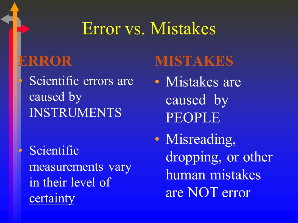 Error vs. Mistakes ERROR MISTAKES Mistakes are caused by PEOPLE