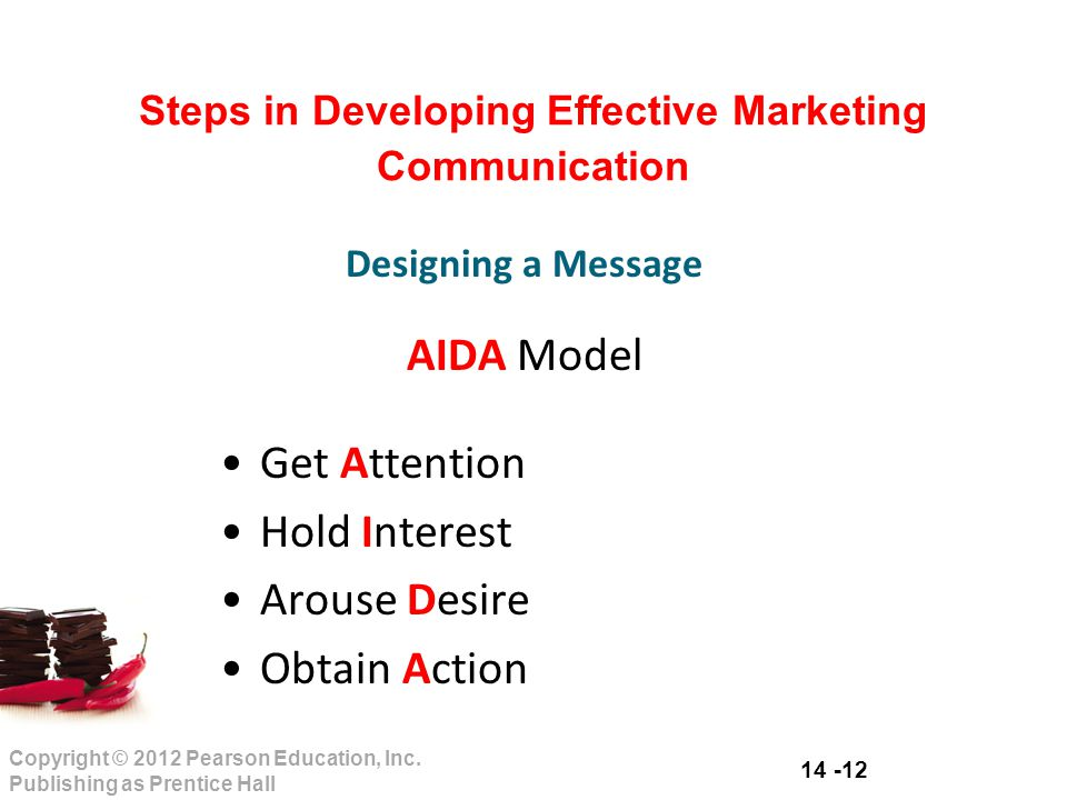 Steps in Developing Effective Marketing Communication