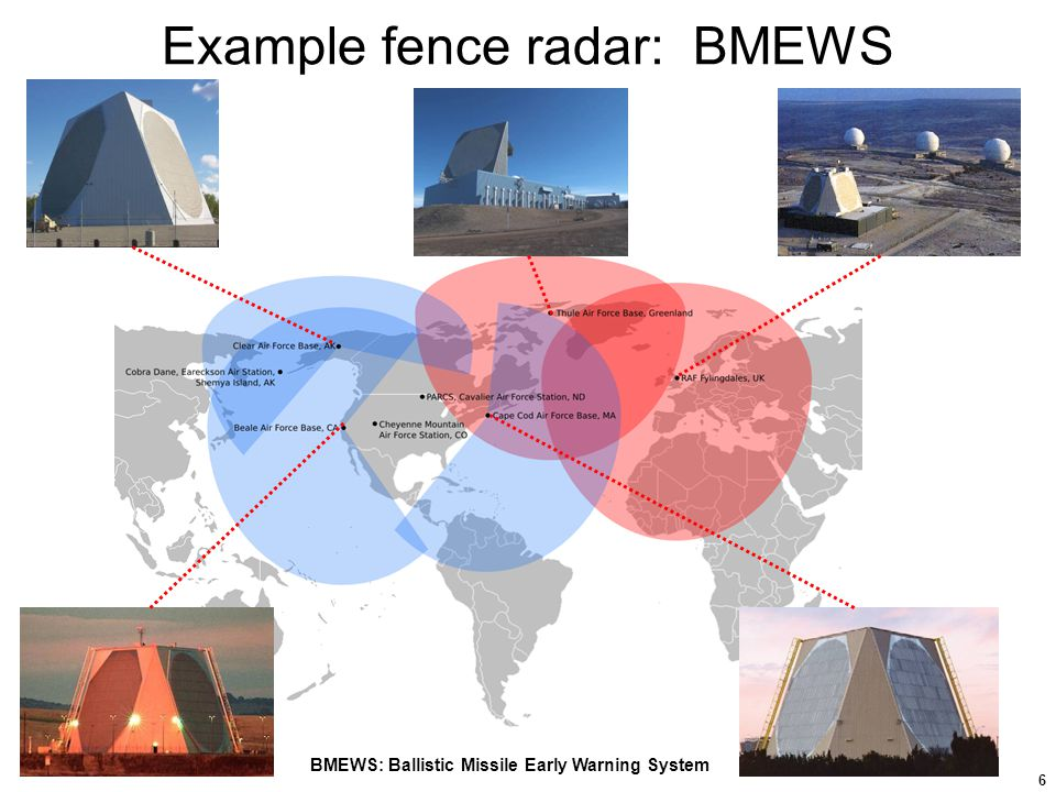 Bellringer Explain In Complete Sentences Of Radar Work