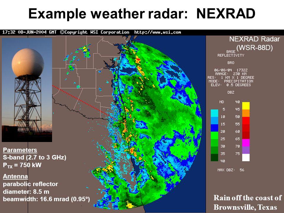 Bellringer Explain In Complete Sentences Of Radar Work
