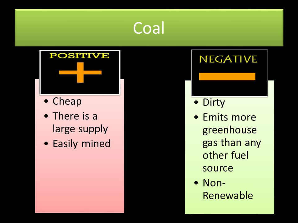 Coal Cheap There is a large supply Easily mined Dirty