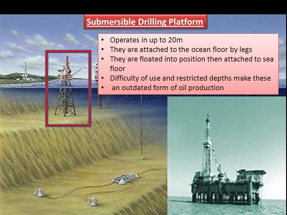 Submersible Drilling Platform