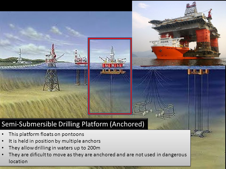 Semi-Submersible Drilling Platform (Anchored)
