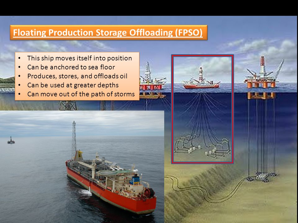 Floating Production Storage Offloading (FPSO)