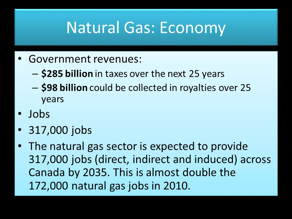 Natural Gas: Economy Government revenues: Jobs 317,000 jobs